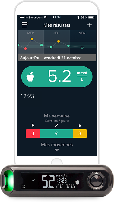 Indicateur CONTOUR® NEXT ONE et application DIABETES